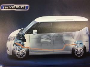 hybrid-e1479713452574-300x224